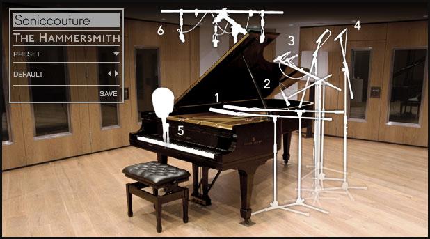 The Hammersmith Virtual Piano Instrument | Soniccouture